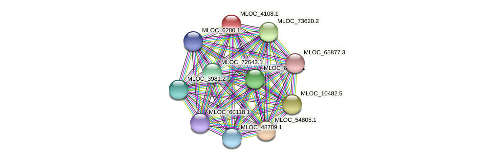 MLOC_4108.1 protein (Hordeum vulgare) - STRING interaction network