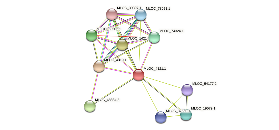 MLOC_4121.1 protein (Hordeum vulgare) - STRING interaction network