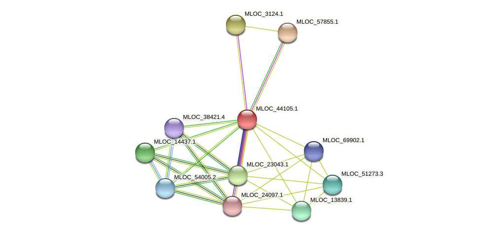 MLOC_44105.1 protein (Hordeum vulgare) - STRING interaction network