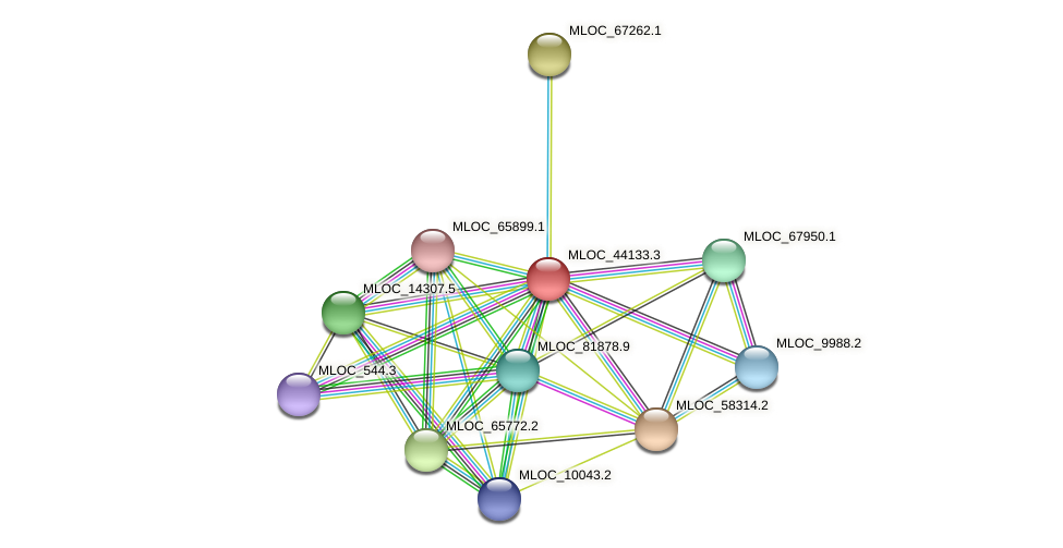 MLOC_44133.3 protein (Hordeum vulgare) - STRING interaction network