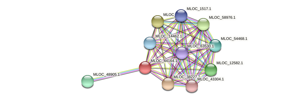 MLOC_44164.1 protein (Hordeum vulgare) - STRING interaction network