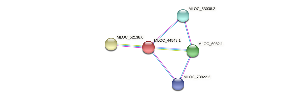 MLOC_44543.1 protein (Hordeum vulgare) - STRING interaction network
