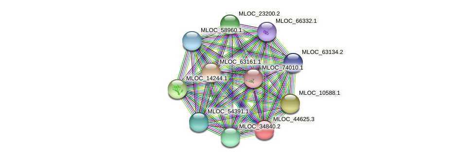 MLOC_44625.3 protein (Hordeum vulgare) - STRING interaction network