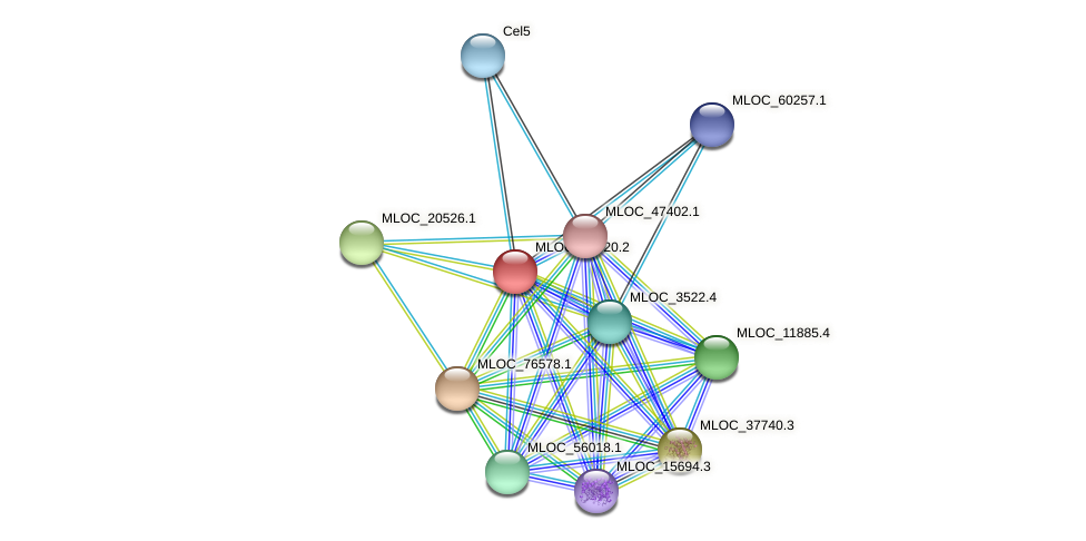 MLOC_44720.2 protein (Hordeum vulgare) - STRING interaction network