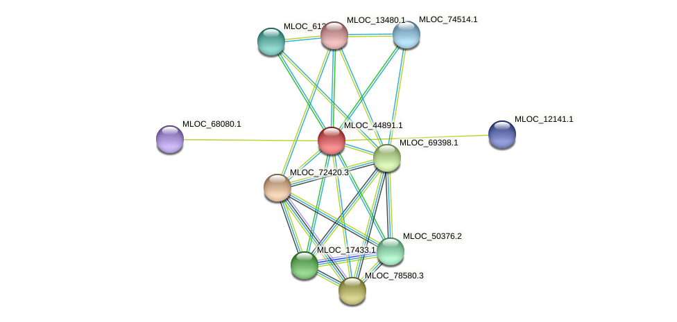 MLOC_44891.1 protein (Hordeum vulgare) - STRING interaction network