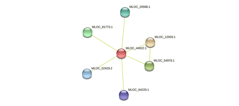 MLOC_44922.1 protein (Hordeum vulgare) - STRING interaction network