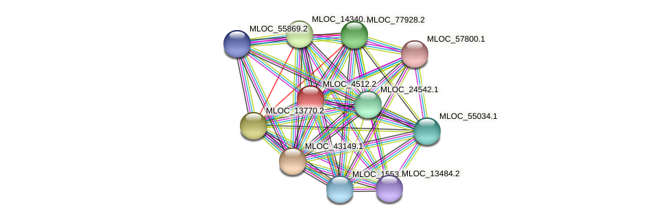 MLOC_4512.2 protein (Hordeum vulgare) - STRING interaction network