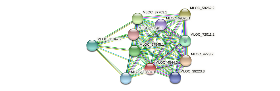 MLOC_4544.3 protein (Hordeum vulgare) - STRING interaction network