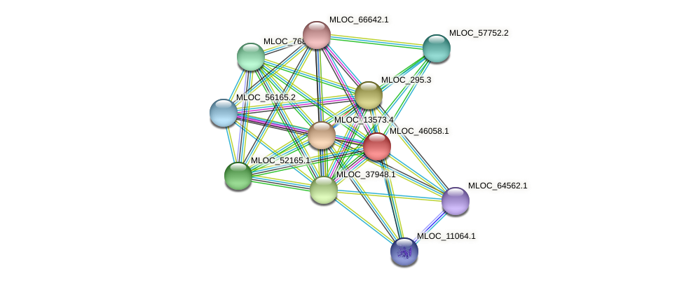 MLOC_46058.1 protein (Hordeum vulgare) - STRING interaction network