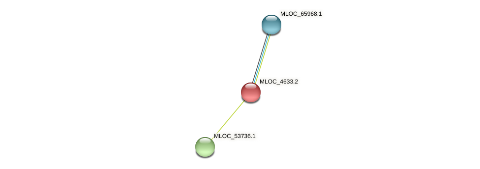 MLOC_4633.2 protein (Hordeum vulgare) - STRING interaction network