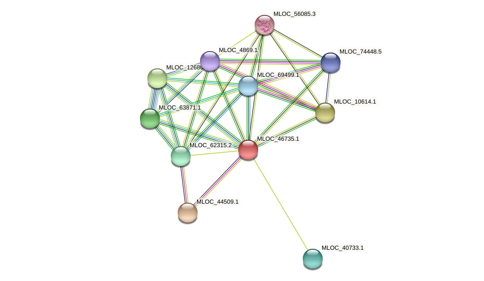 MLOC_46735.1 protein (Hordeum vulgare) - STRING interaction network
