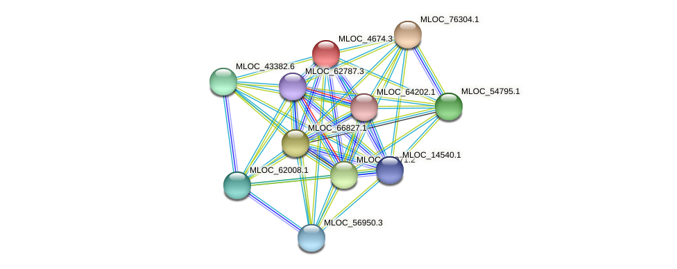 MLOC_4674.3 protein (Hordeum vulgare) - STRING interaction network