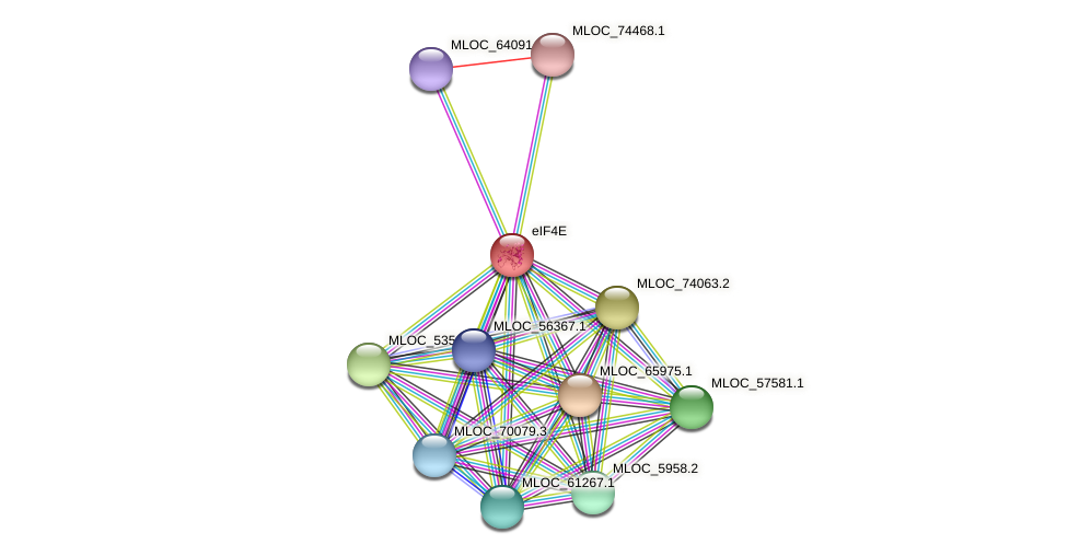 MLOC_4680.1 protein (Hordeum vulgare) - STRING interaction network