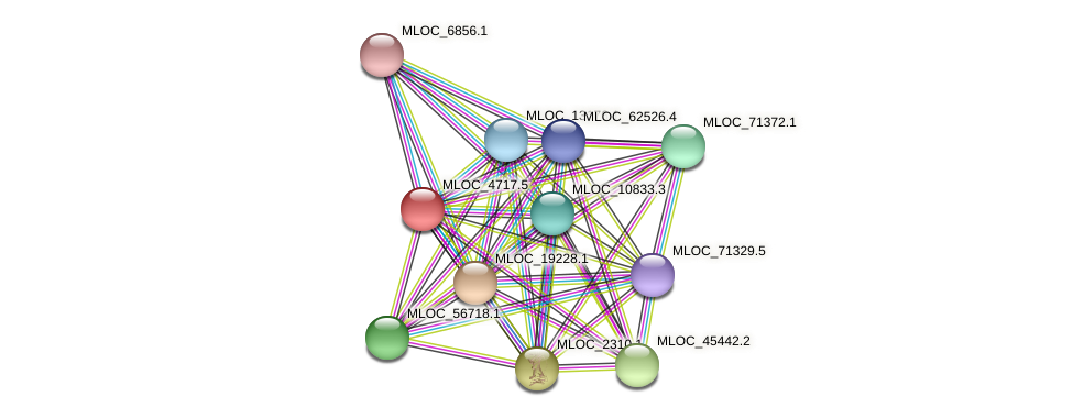 MLOC_4717.5 protein (Hordeum vulgare) - STRING interaction network