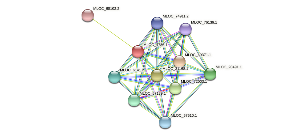 MLOC_4786.1 protein (Hordeum vulgare) - STRING interaction network