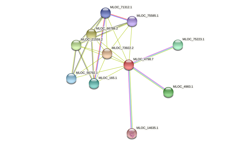 MLOC_4798.7 protein (Hordeum vulgare) - STRING interaction network