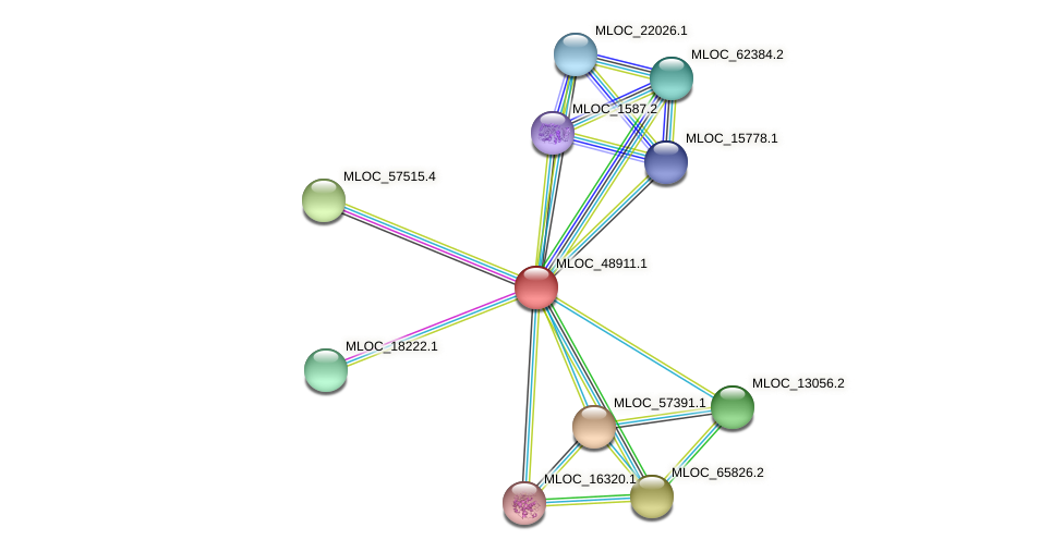 MLOC_48911.1 protein (Hordeum vulgare) - STRING interaction network