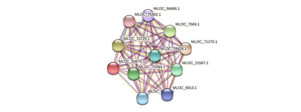 MLOC_50679.1 protein (Hordeum vulgare) - STRING interaction network