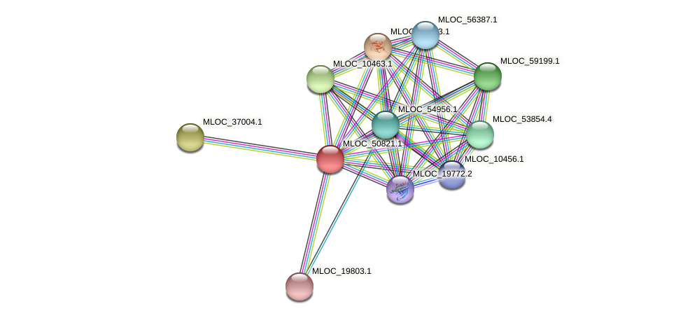 MLOC_50821.1 protein (Hordeum vulgare) - STRING interaction network