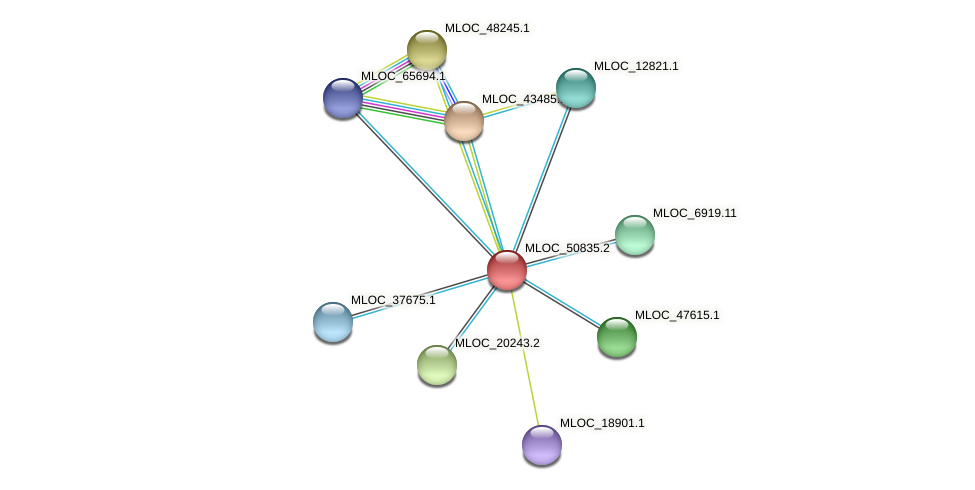 MLOC_50835.2 protein (Hordeum vulgare) - STRING interaction network
