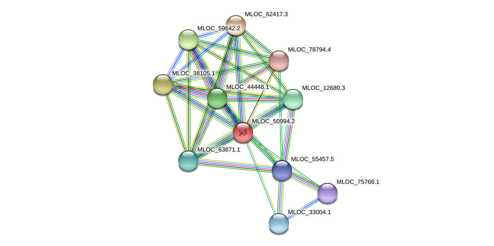 MLOC_50994.2 protein (Hordeum vulgare) - STRING interaction network