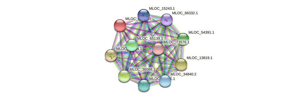 MLOC_51459.1 protein (Hordeum vulgare) - STRING interaction network