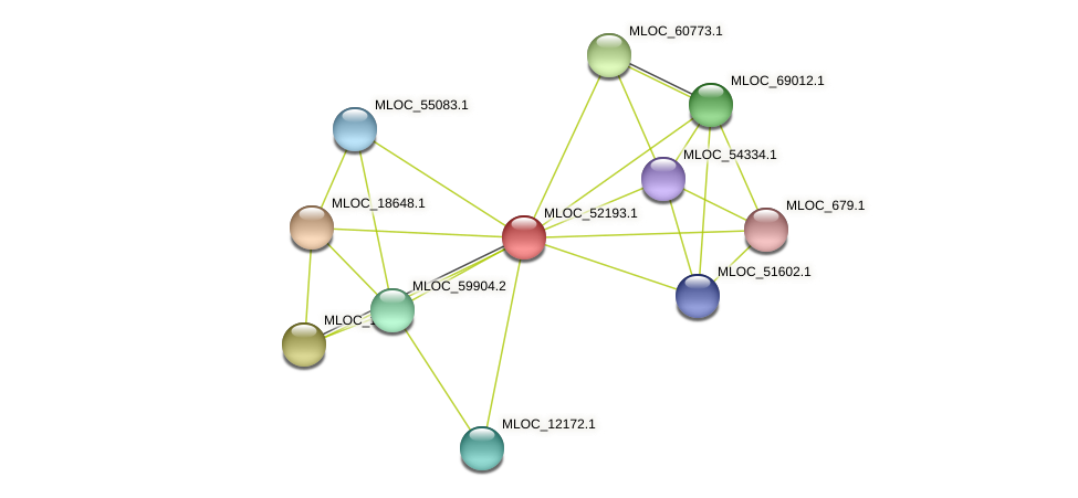 MLOC_52193.1 protein (Hordeum vulgare) - STRING interaction network