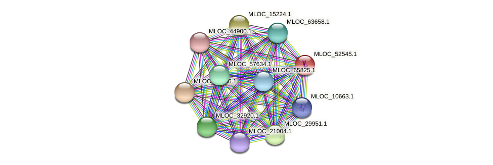 MLOC_52545.1 protein (Hordeum vulgare) - STRING interaction network
