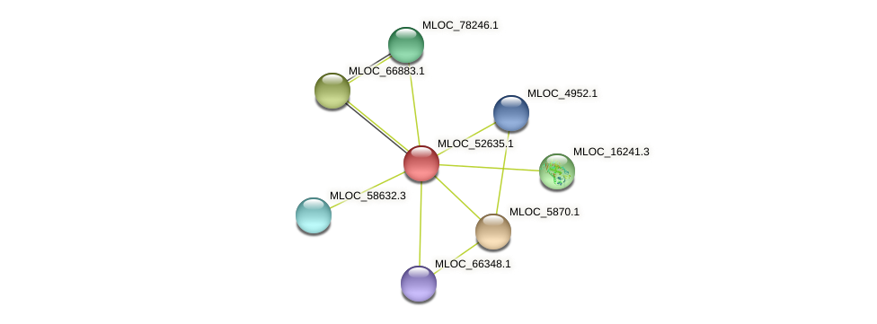 MLOC_52635.1 protein (Hordeum vulgare) - STRING interaction network