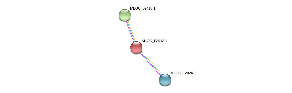 MLOC_52642.1 protein (Hordeum vulgare) - STRING interaction network