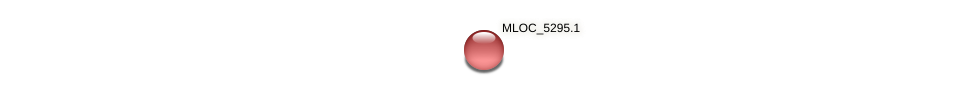 MLOC_5295.1 protein (Hordeum vulgare) - STRING interaction network