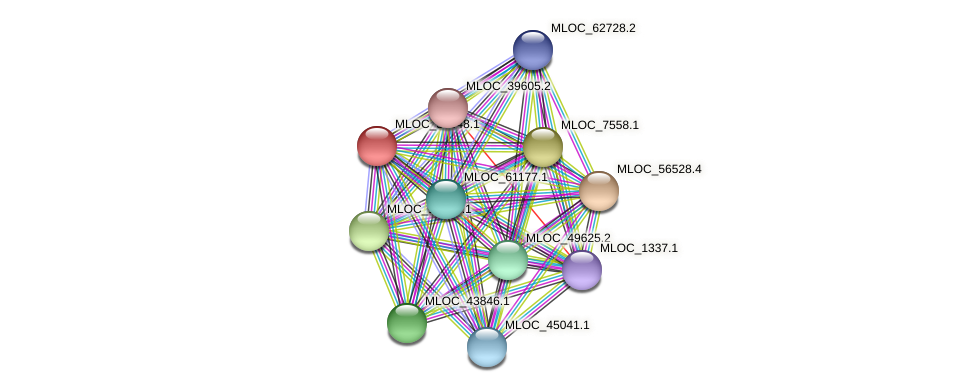 MLOC_53048.1 protein (Hordeum vulgare) - STRING interaction network
