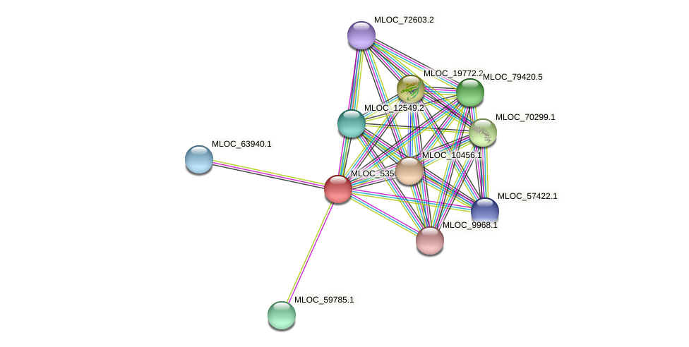 MLOC_53507.1 protein (Hordeum vulgare) - STRING interaction network