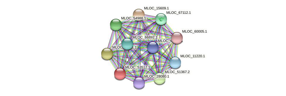 MLOC_53512.1 protein (Hordeum vulgare) - STRING interaction network