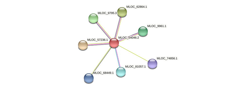 MLOC_54046.2 protein (Hordeum vulgare) - STRING interaction network
