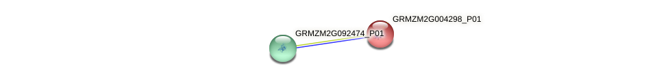GRMZM2G004298_P01 protein (Zea mays) - STRING interaction network