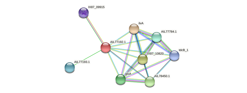 AIL77192.1 protein (Acinetobacter baumannii) - STRING interaction network