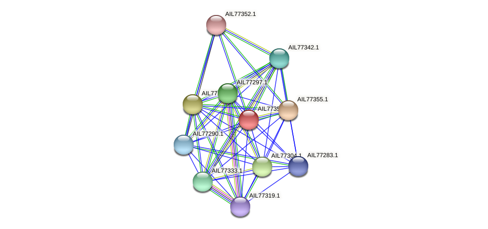 AIL77356.1 protein (Acinetobacter baumannii) - STRING interaction network