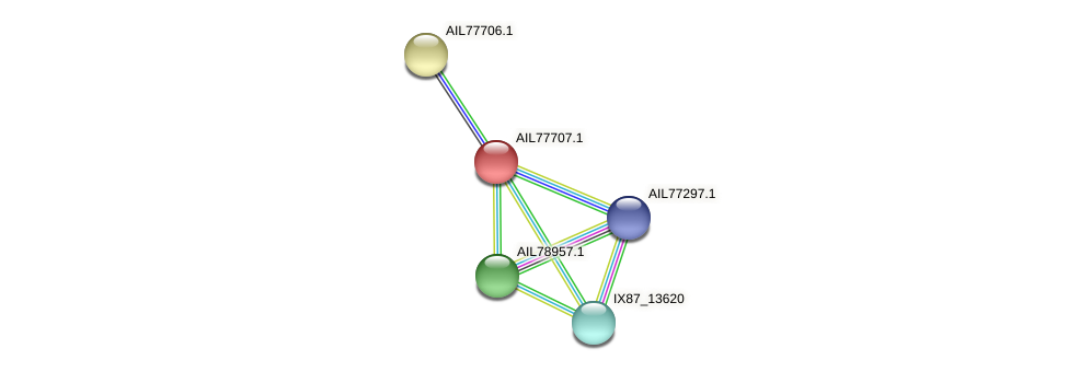 AIL77707.1 protein (Acinetobacter baumannii) - STRING interaction network