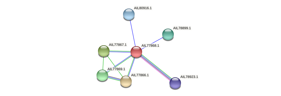 AIL77868.1 protein (Acinetobacter baumannii) - STRING interaction network