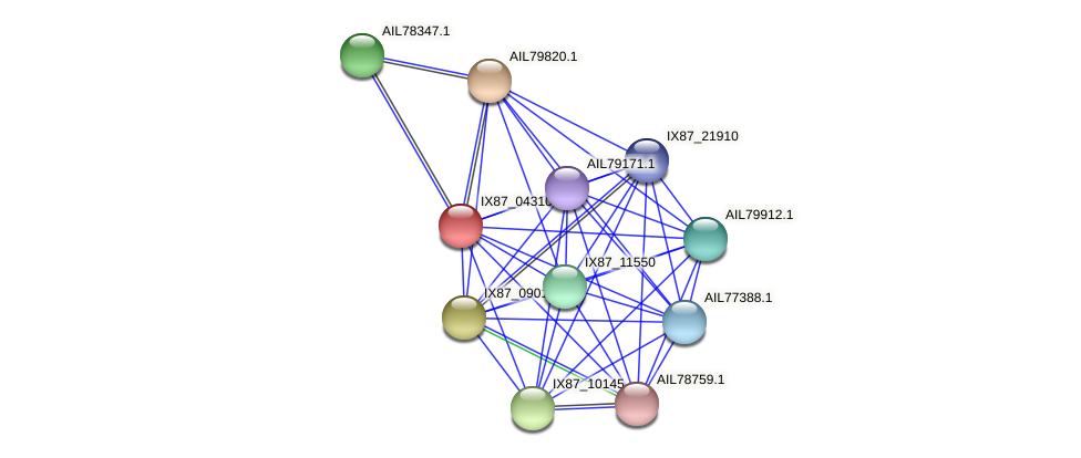 AB895_2859 protein (Acinetobacter baumannii) - STRING interaction network