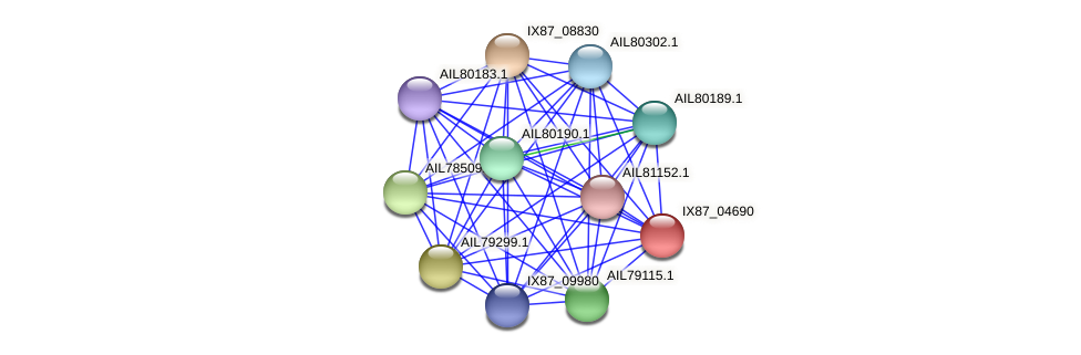 AB895_2789 protein (Acinetobacter baumannii) - STRING interaction network