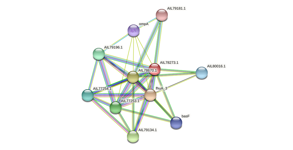 AIL78273.1 protein (Acinetobacter baumannii) - STRING interaction network