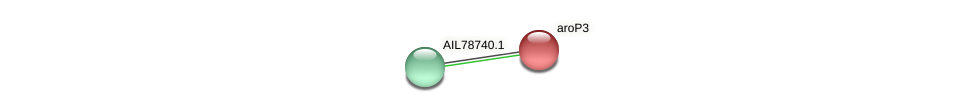 AIL78739.1 protein (Acinetobacter baumannii) - STRING interaction network