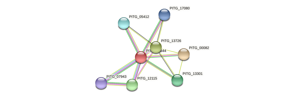 PITG_01644 protein (Phytophthora infestans) - STRING interaction network