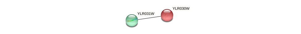 YLR030W protein (Saccharomyces cerevisiae) - STRING interaction network