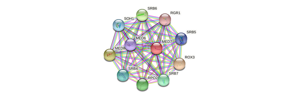 MED7 protein (Saccharomyces cerevisiae) - STRING interaction network