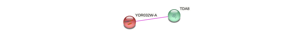 YOR032W-A protein (Saccharomyces cerevisiae) - STRING interaction network
