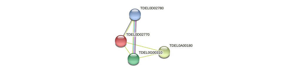 XP_003681072.1 protein (Torulaspora delbrueckii) - STRING interaction network