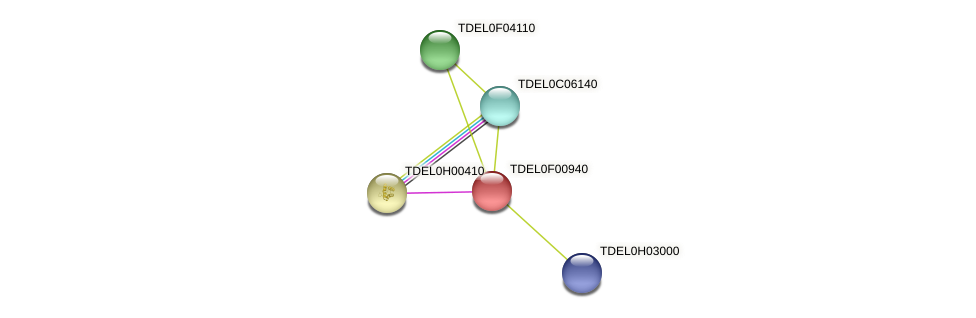 XP_003682116.1 protein (Torulaspora delbrueckii) - STRING interaction network